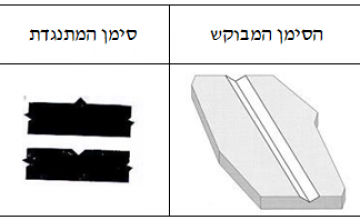 "<span class=""entry-title-primary"">התנגדות לסימן מסחר מעוצב לפרופיל (ערעור לעליון)</span> <span class=""entry-subtitle"">רעא 9230/16 Al-Shurah Alwataneya Lisenaet Al-Alamenyon נ' אקסטל בע""מ (פורסם בנבו, 7.6.2017)</span>"