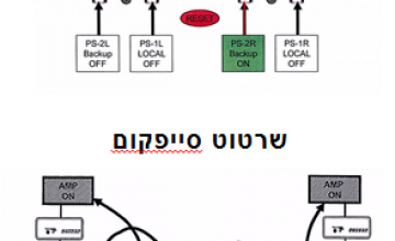"""<span class=""""entry-title-primary"""">זכות יוצרים ביצירה פונקציונלית</span> <span class=""""entry-subtitle"""">סייפקום בע""""מ נ' עופר רביב (עא 7996/11)</span>"""